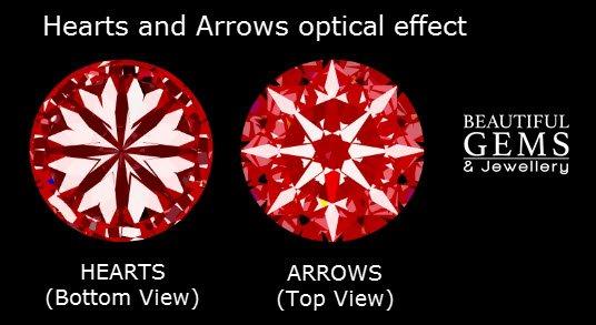 hearts-arrows-image-b
