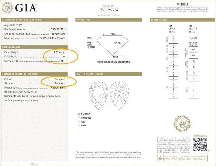GIA-7336397734-specs