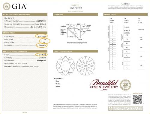 wholesale diamonds Brisbane 1ct GIA certified