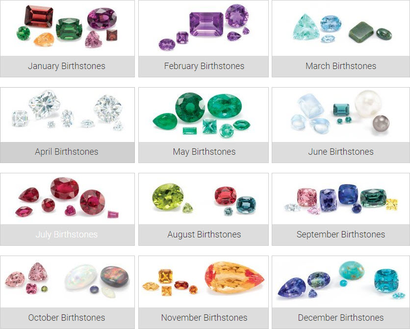 BIRTHSTONES-listed-by-month-of-year
